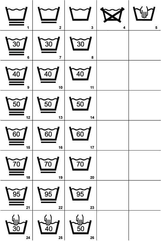 Download Washing Symbols for Clothing Labels | Signs & Symbols