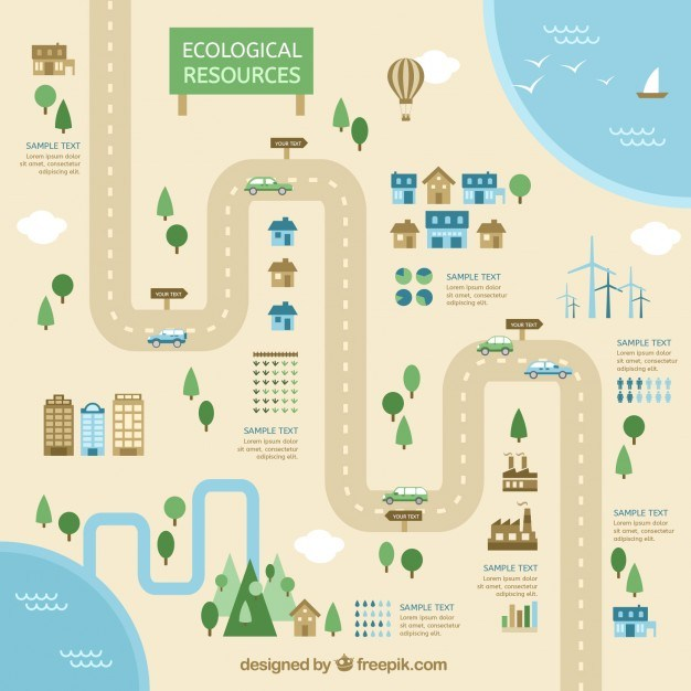 Ecological resources  Vector | Free Download