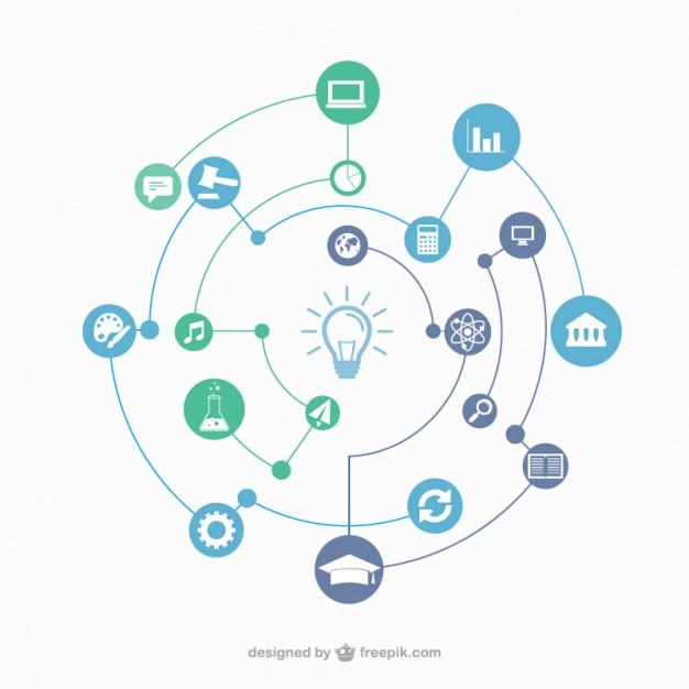 Education connection concept