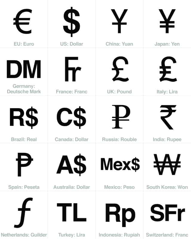 Free Currency Sign Download – Top 20 Economies | Signs & Symbols