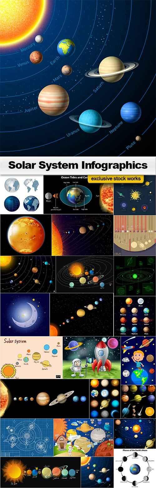 Solar Syatem Infographics