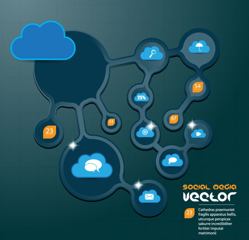 Beautifully information cloud graphic design advertising