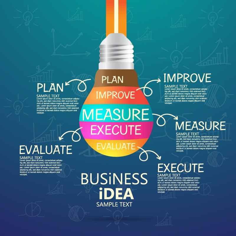 Creative business idea advertising design background