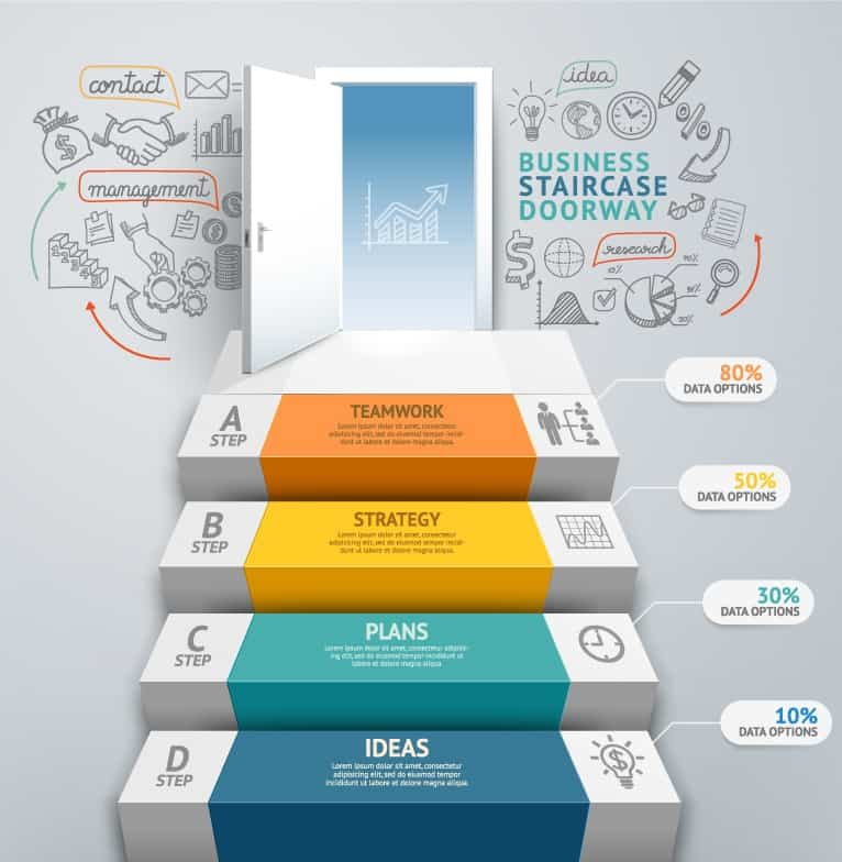 Creative door step business information map