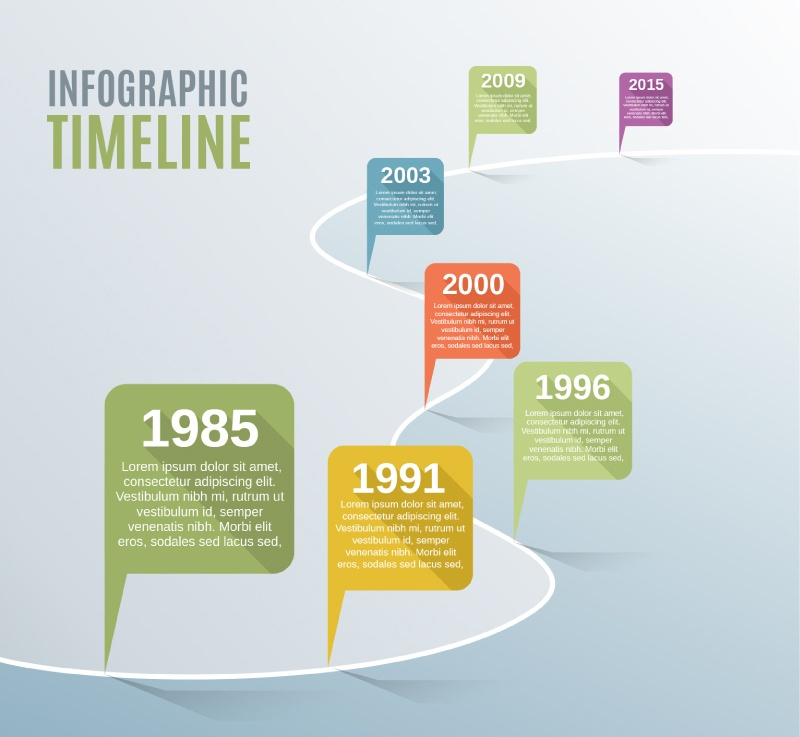 Fashion Timeline Business information map