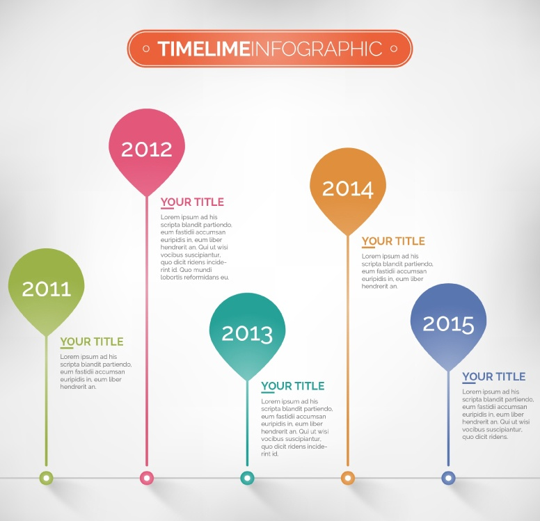Timeline concise business information map