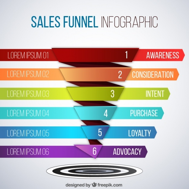 Colorful funnel infographic template Vector | Free Download