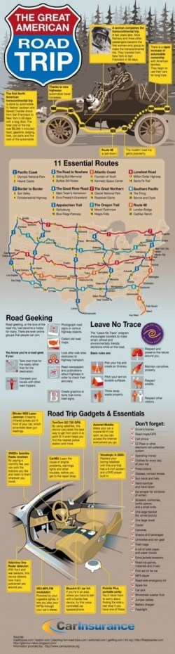 The Great American – Road Trip