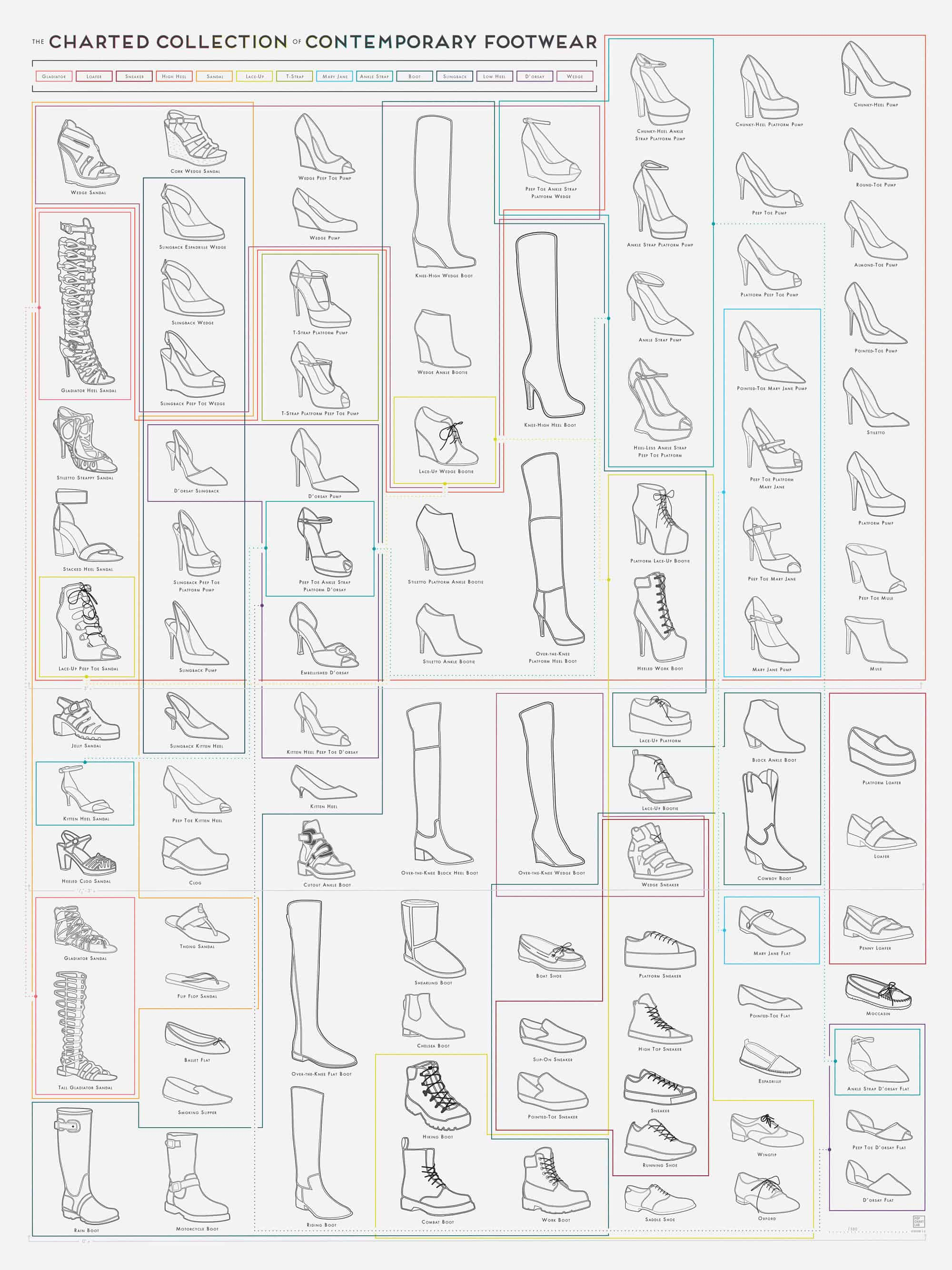 A Complete Guide to Contemporary Footwear – Fashion – Baap Graphics