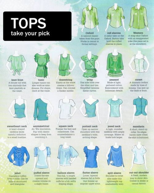 A Visual Dictionary of Tops