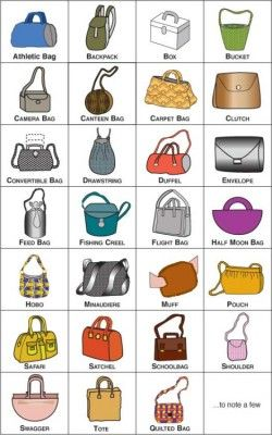 A visual glossary of bag types