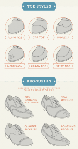 A visual glossary of Dress shoe toe styles