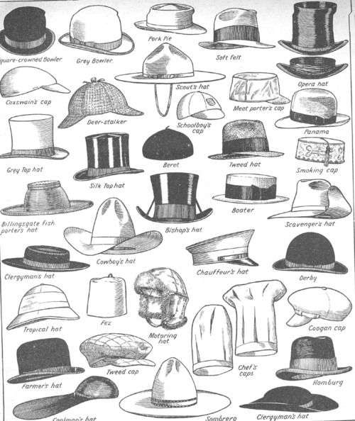 A visual glossary of hat types (for men)