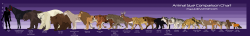 Animal Size Comparison Chart by Myuui on DeviantArt