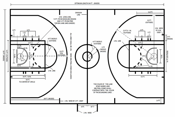 Basketball Court Dimensions & Measurements