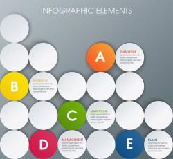 Business information circular map