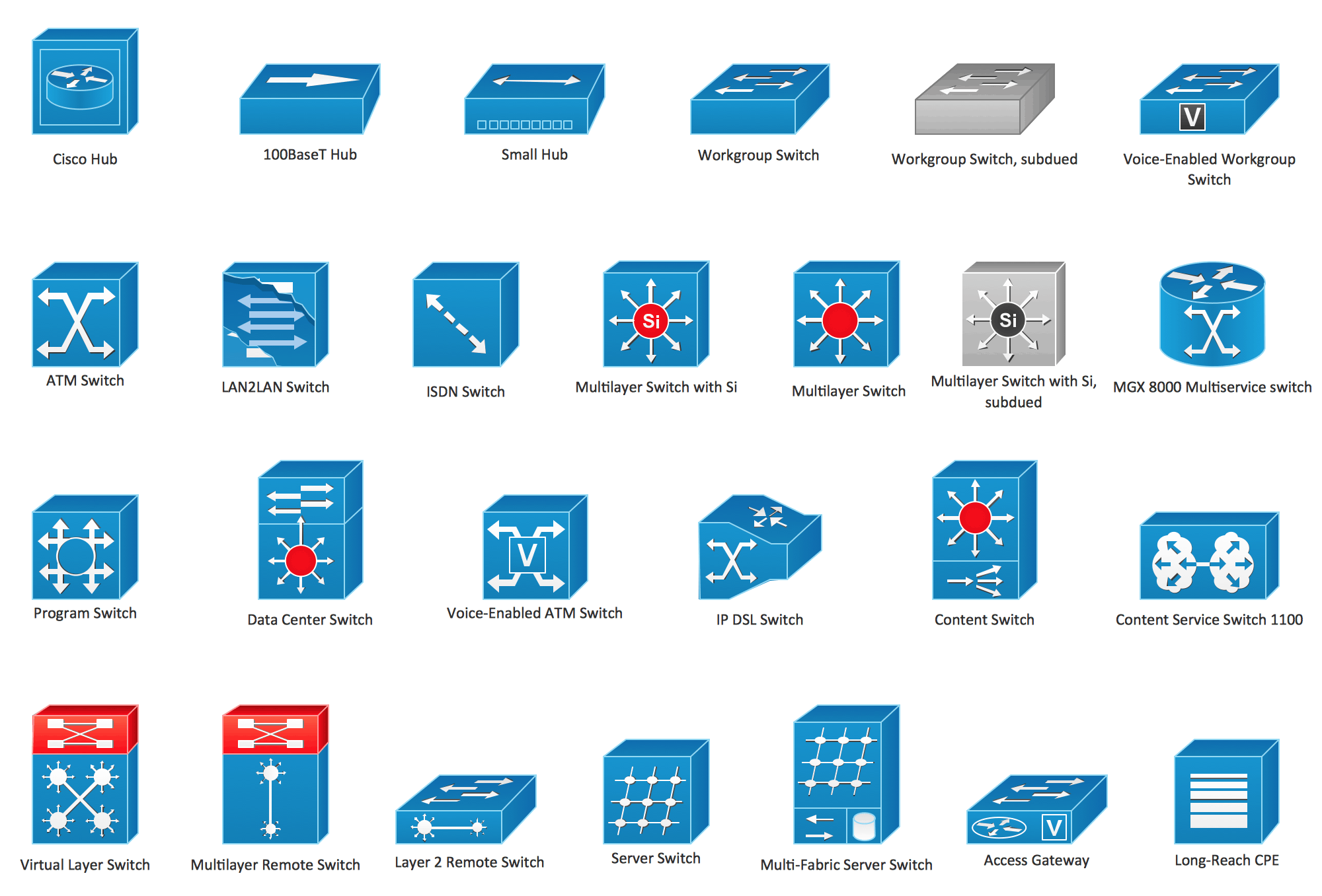 Cisco Switches And Hubs Cisco Icons Shapes Stencils And Symbols