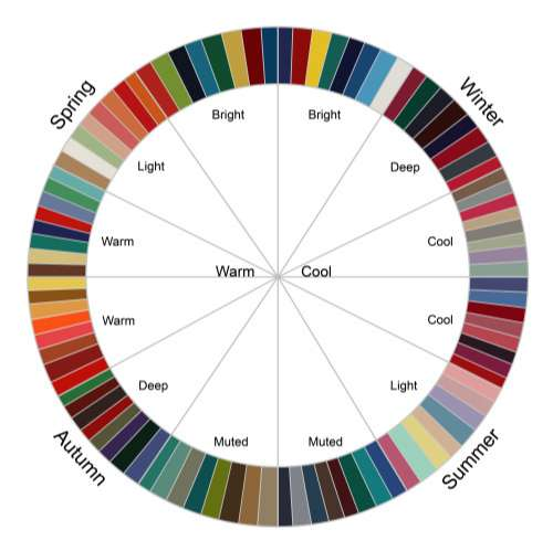Color palettes for different seasons