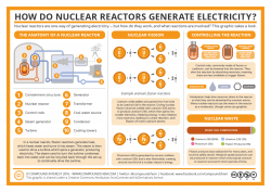 How Nuclear Reactors Work