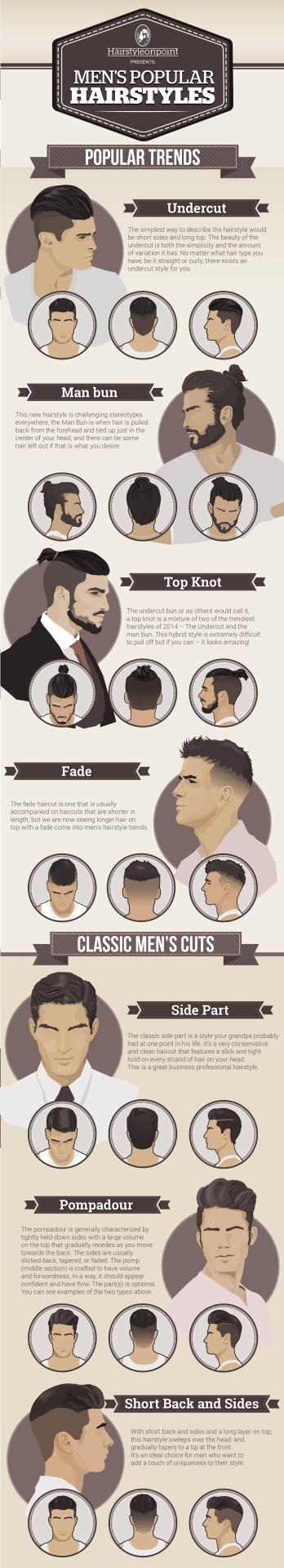 Men's Popular Hairstyles