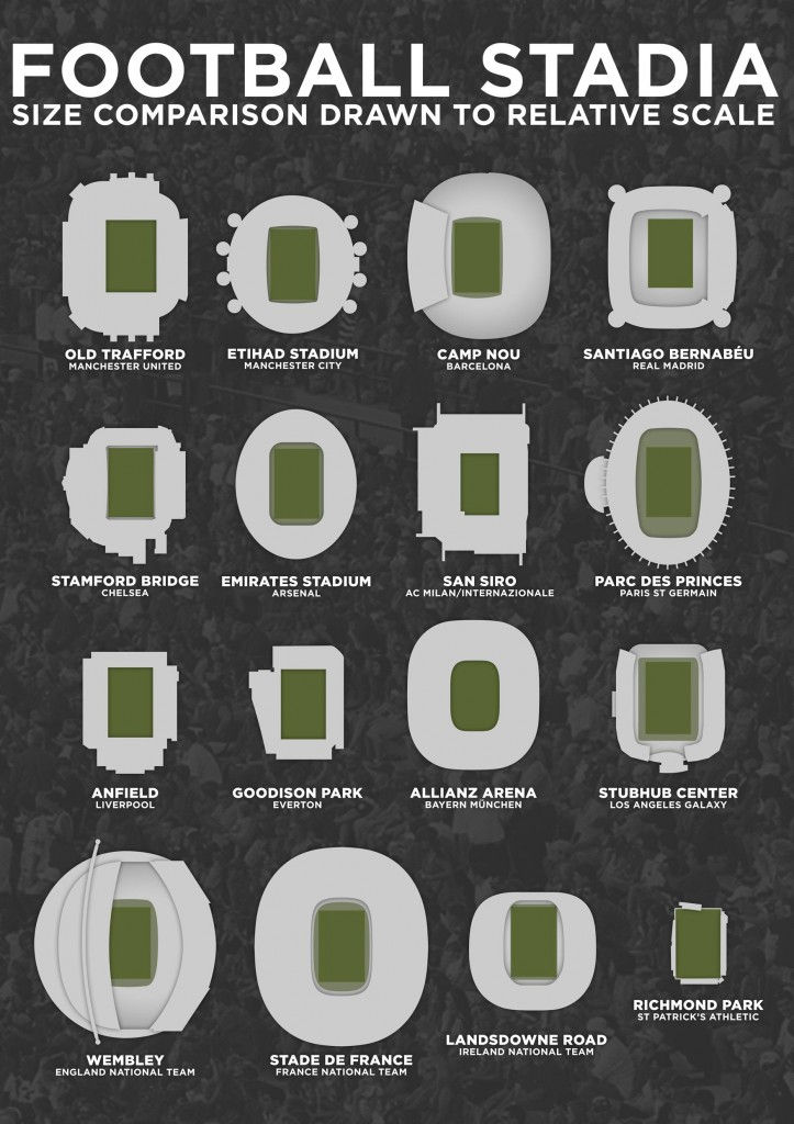 Football Stadiums Size Comparison Chart   Foot and Ball