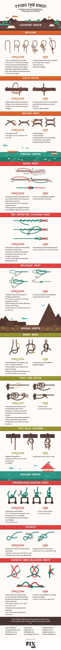 A Guide to knots for boating, camping, and fishing.