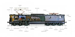 History of the Railway – Locomotive cutaways
