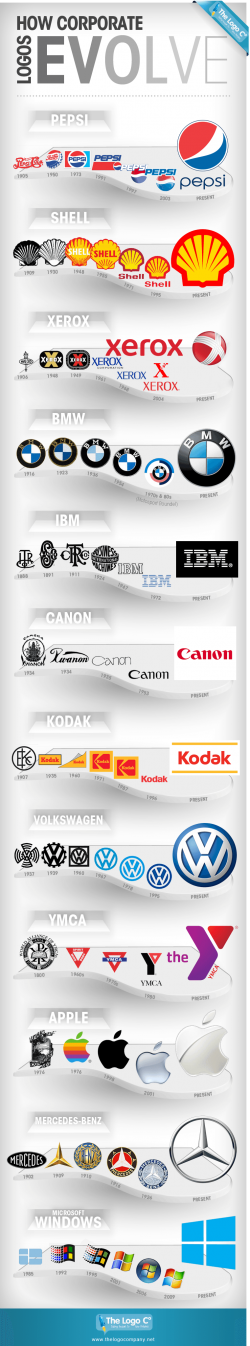 Infographic: How the World's Most Iconic Logos Evolve Over Time