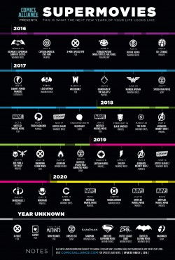 Infographic: New Superhero Movies Between Now And 2020