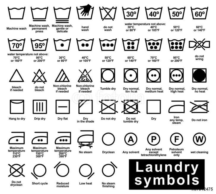 Laundry Symbols – Imgur