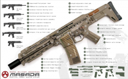 Magpul Masada Cutaway Poster – The Firearm Blog