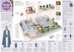 Mevlana – Mevlevilik [Infografik – Bilgi Kağıdı]