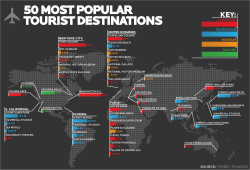 50 Most Popular Tourist Destinations Infographic