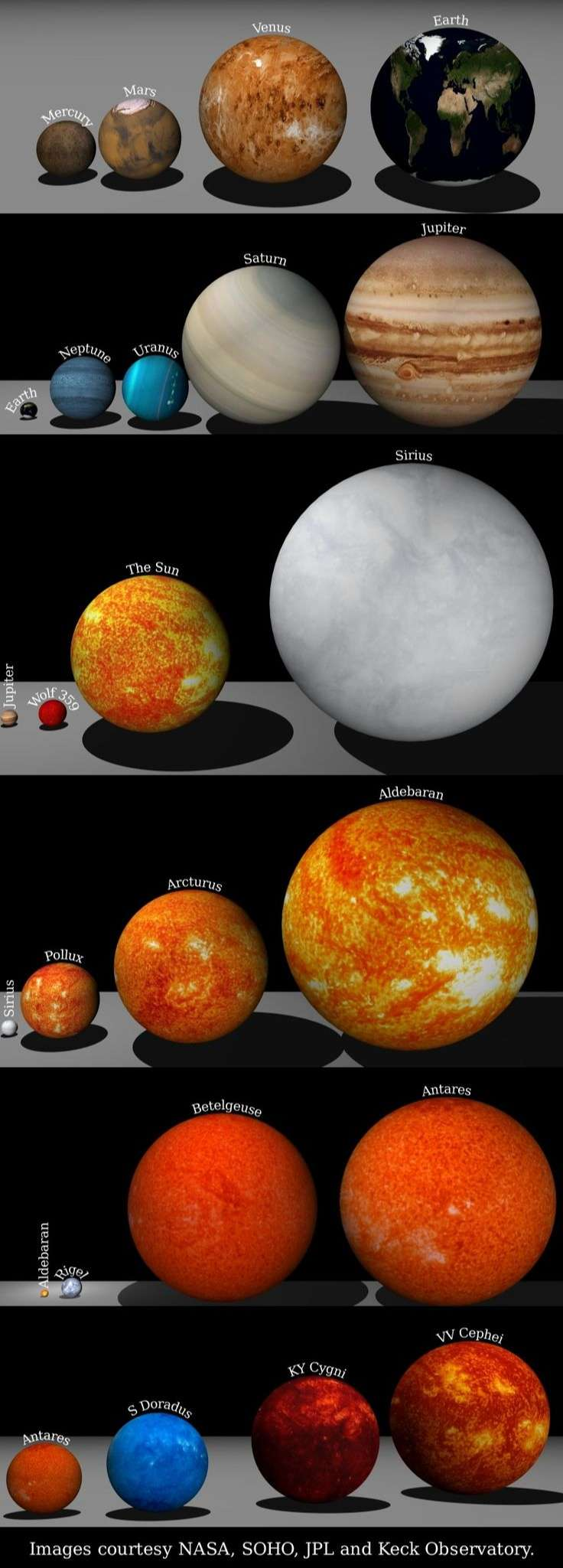 Planet Star Size Comparison