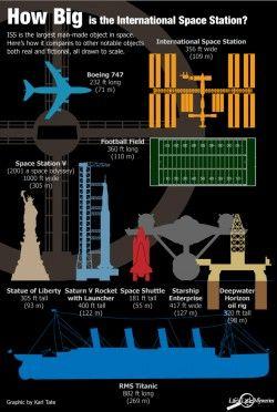 Planet Size Comparison Chart