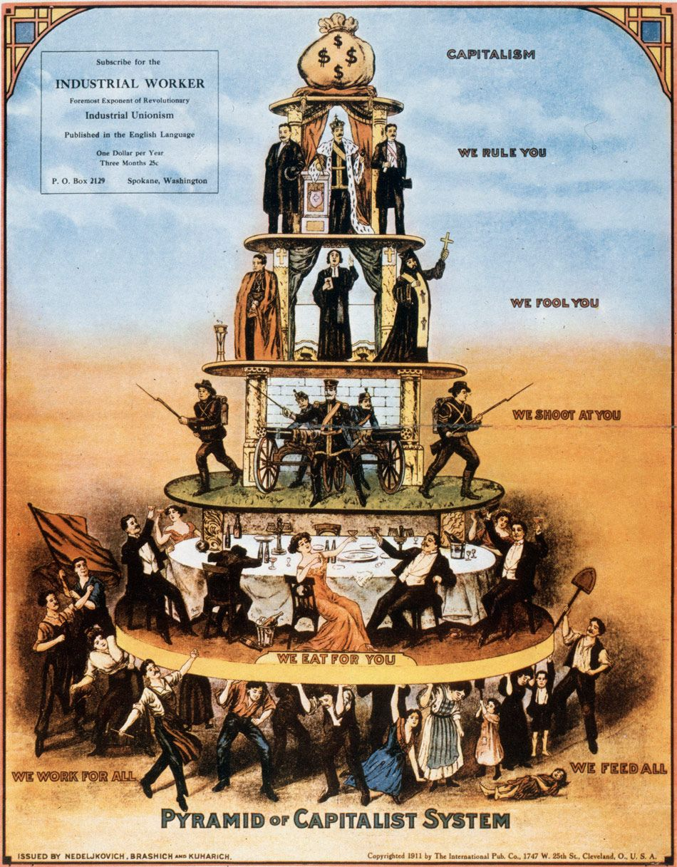 Pyramid of Capitalist System – American Infograpfhic from 1911