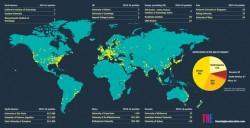 Ranking Of The World's Best Universities