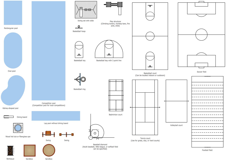 Design Elements — Sport Fields and Recreation