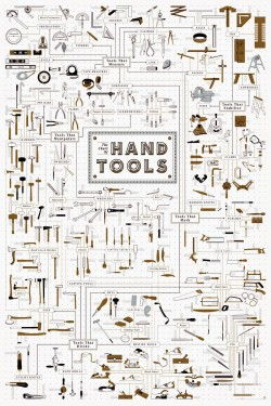 the chart of hand tools   Motor Junkies