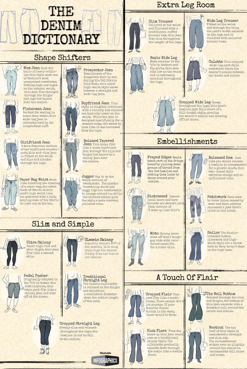 The ultimate denim dictionary