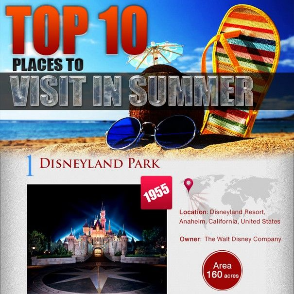 Top 10 Places to Visit in Summer [Infographic]