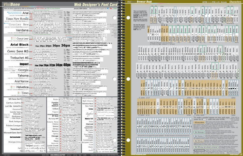 Web Designers Font Card