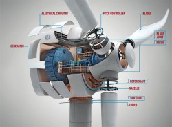 wind turbine Archives – Doobybrain.com