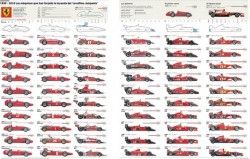 60 Years Of Ferrari Evolution Infographic