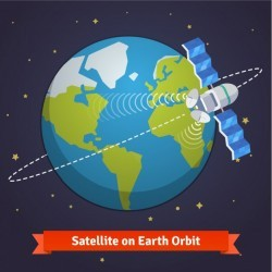 Telecommunication satellite on the earth