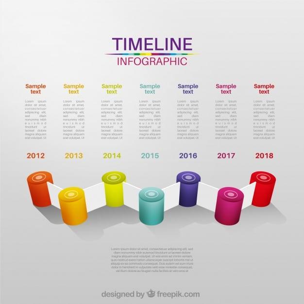 Creative infographic timeline design