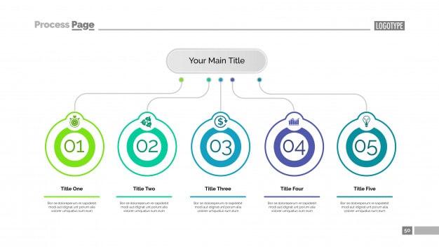 Five Business Ideas Slide Template