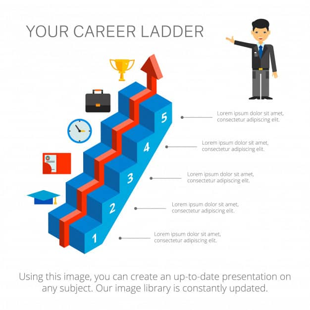 Five Step Chart Slide Template