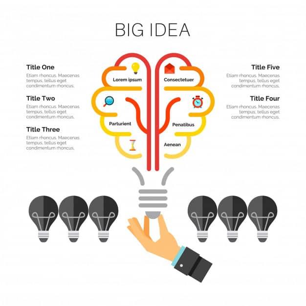 Light Bulb Metaphor Chart Template