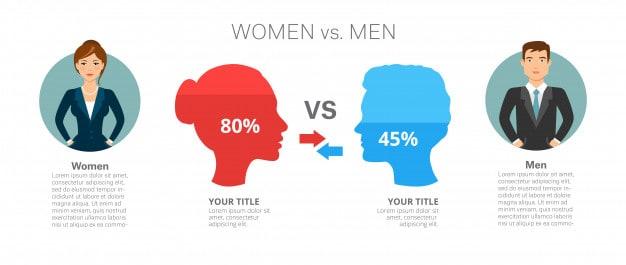 Men Versus Women Infographic Template